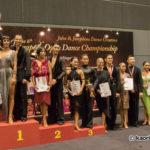 Amateur Closed Asia Pacific Latin